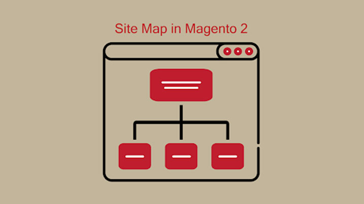 add custom url to sitemap  in magento2