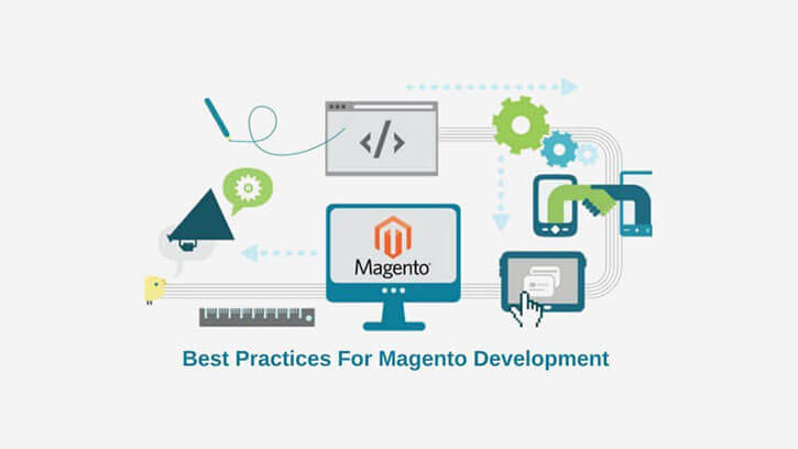 Magento Event Driven Programming Tips
